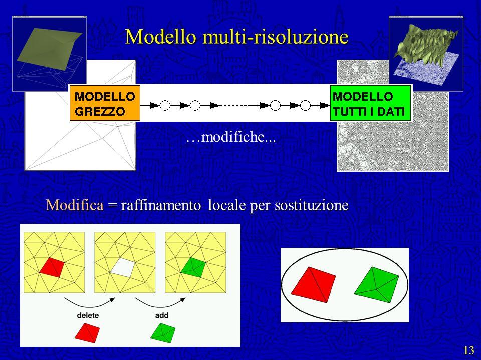 Modello multi-risoluzione