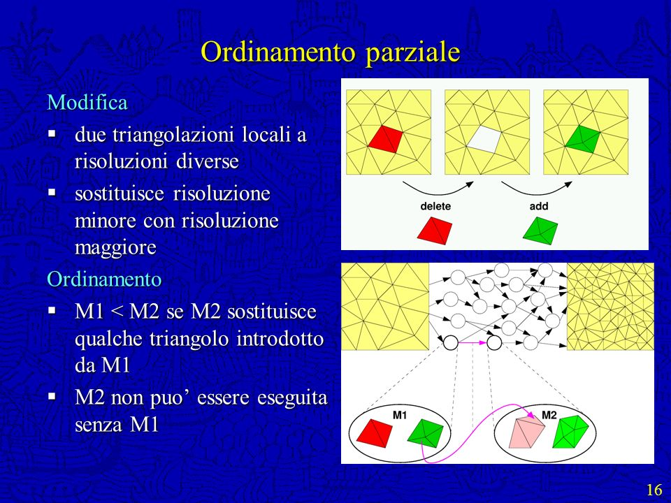 Ordinamento parziale Modifica