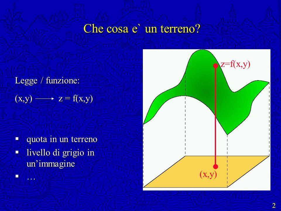 Che cosa e` un terreno z=f(x,y) Legge / funzione: (x,y) z = f(x,y)