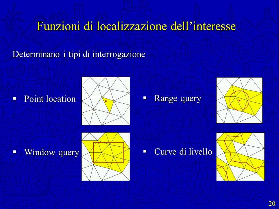 Funzioni di localizzazione dell'interesse