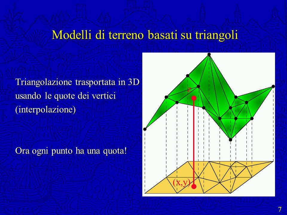 Modelli di terreno basati su triangoli