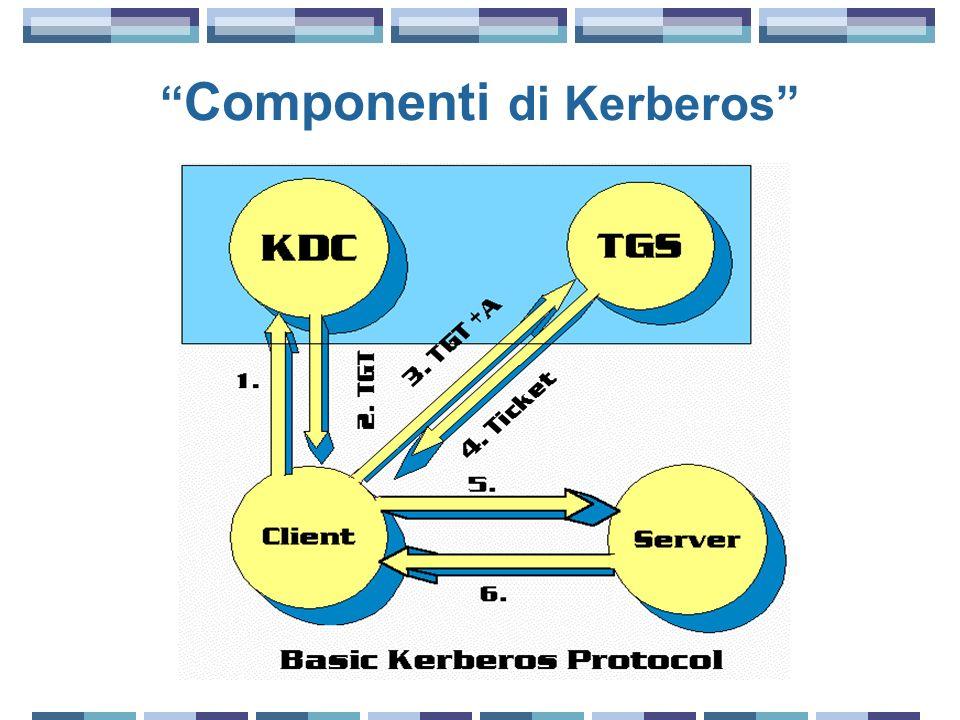 Componenti di Kerberos