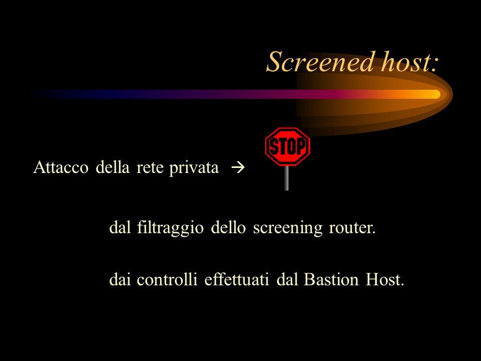 Screened host: Attacco della rete privata 