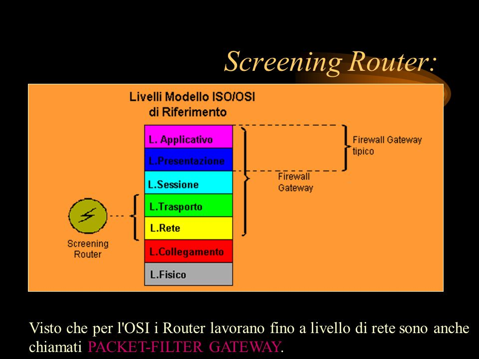 Screening Router: Visto che per l OSI i Router lavorano fino a livello di rete sono anche chiamati PACKET-FILTER GATEWAY.