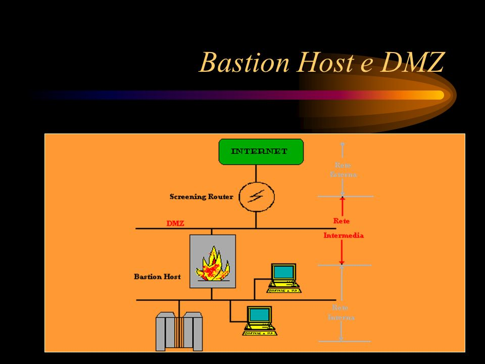 Bastion Host e DMZ