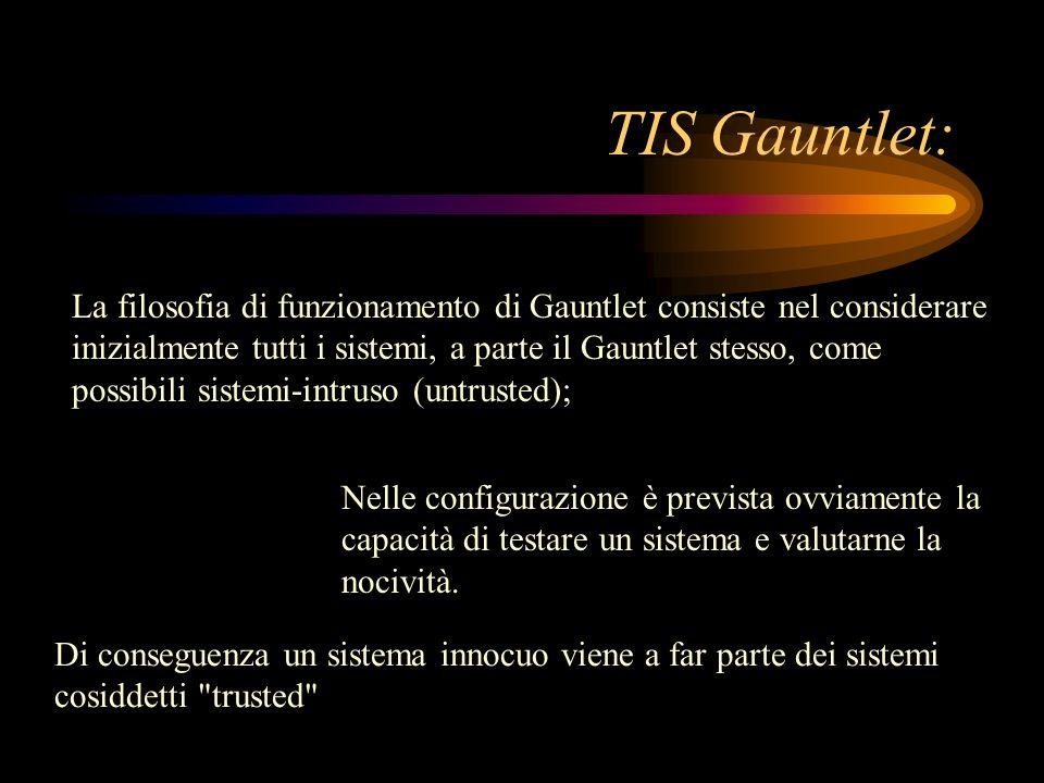 TIS Gauntlet: