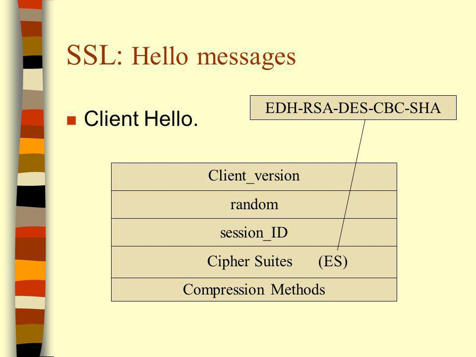 SSL: Hello messages Client Hello. EDH-RSA-DES-CBC-SHA Client_version