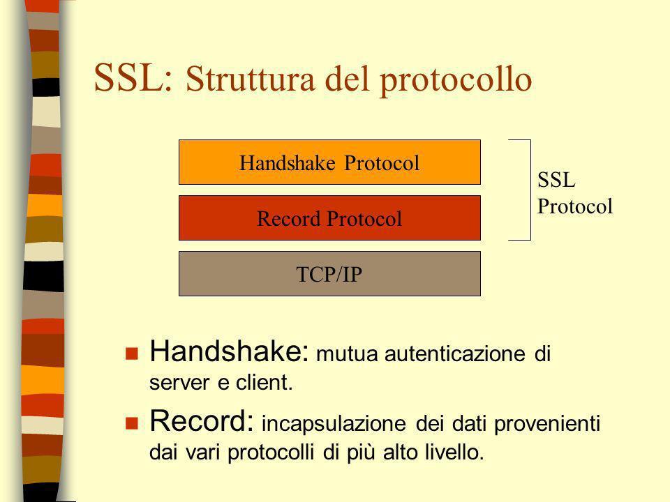 SSL: Struttura del protocollo