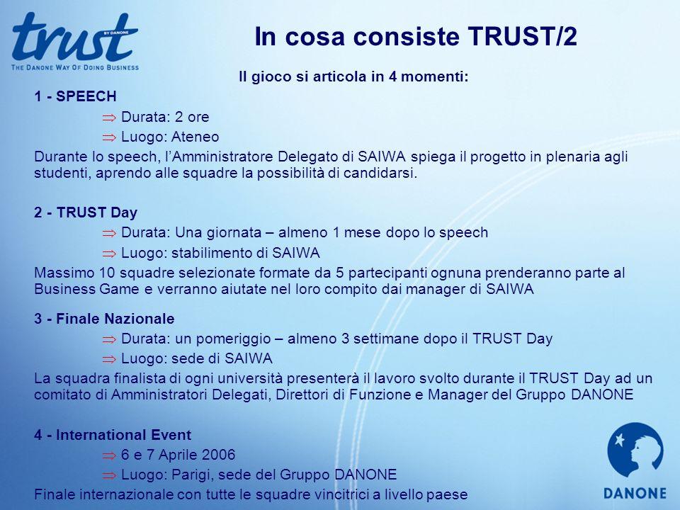 In cosa consiste TRUST/2