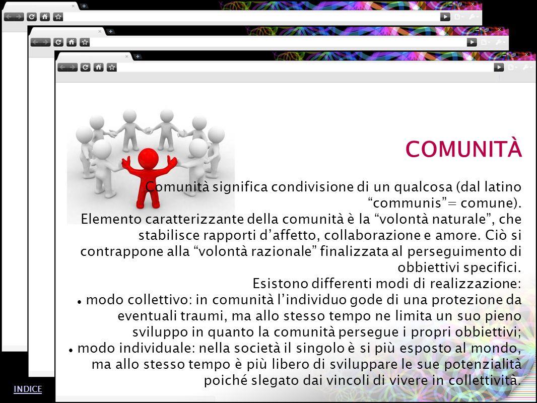COMUNITÀ Comunità significa condivisione di un qualcosa (dal latino communis = comune).