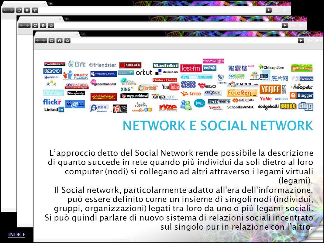 NETWORK E SOCIAL NETWORK