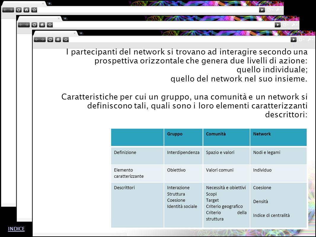 quello del network nel suo insieme.
