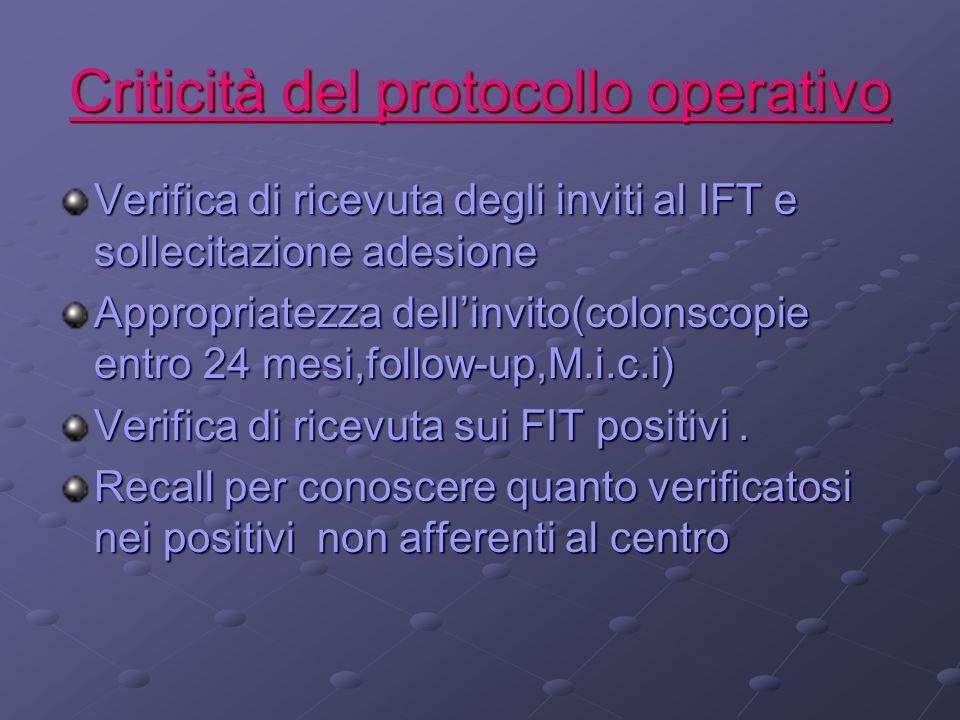 Criticità del protocollo operativo