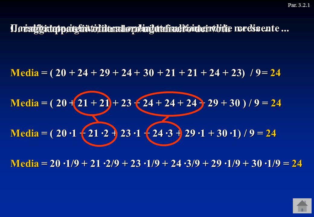 … e dividete ogni addendo per il numero dei voti.