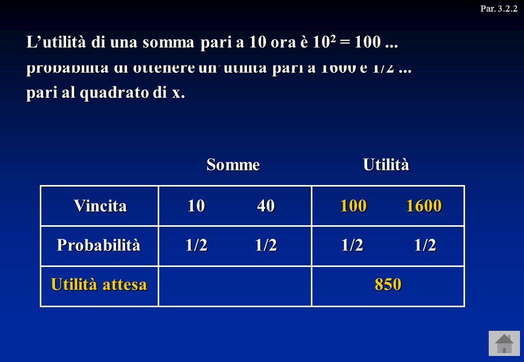 Somme Utilità Vincita 10 40 100 1600 1/2 1/2 1/2 1/2