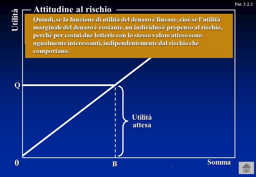 Attitudine al rischio Utilità Somma S Q Utilità attesa R A B C