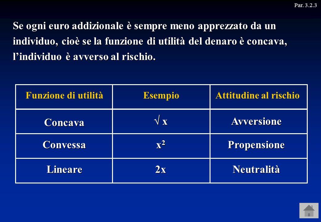 Concava  x Avversione Convessa x2 Propensione Lineare 2x Neutralità