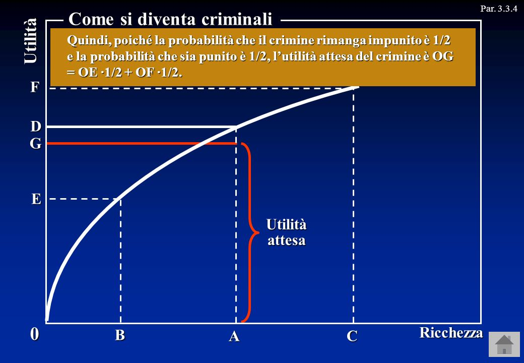 Come si diventa criminali