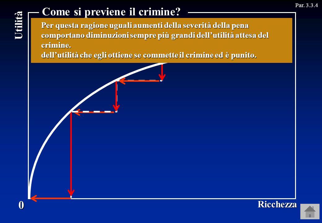 Come si previene il crimine