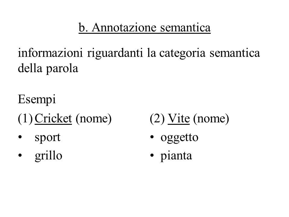 b. Annotazione semantica