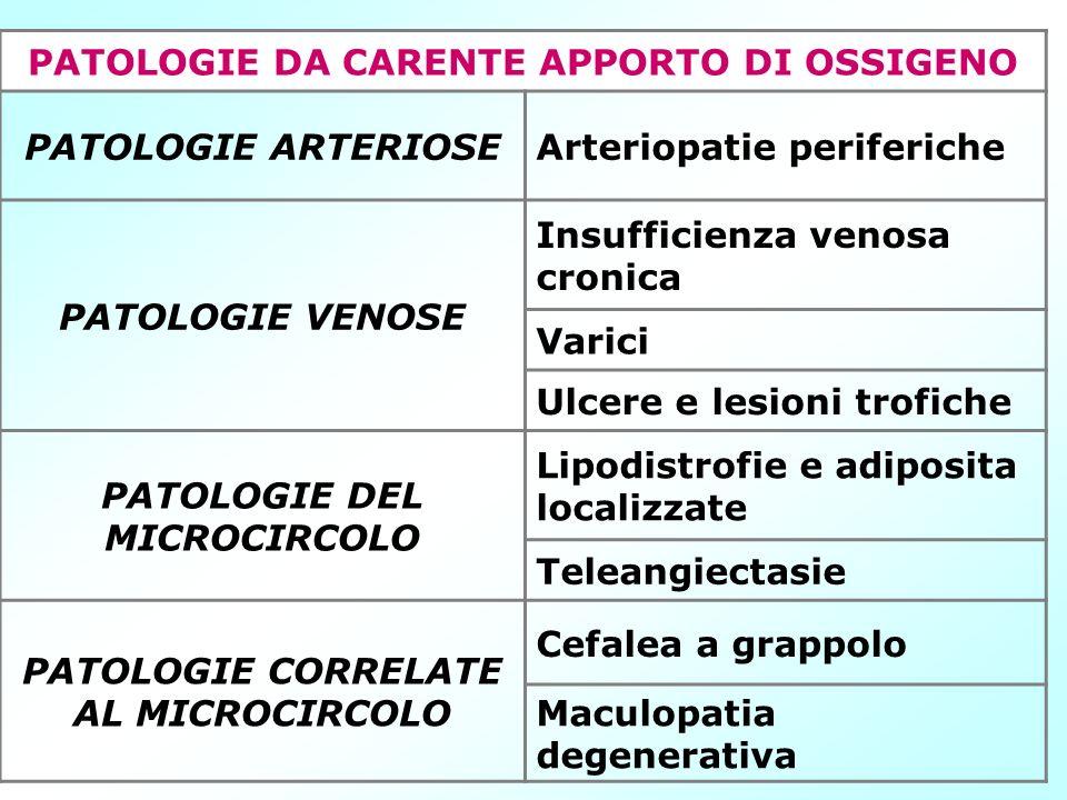 PATOLOGIE DA CARENTE APPORTO DI OSSIGENO PATOLOGIE ARTERIOSE
