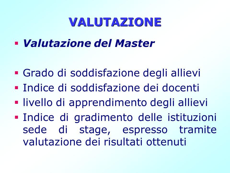 VALUTAZIONE Valutazione del Master