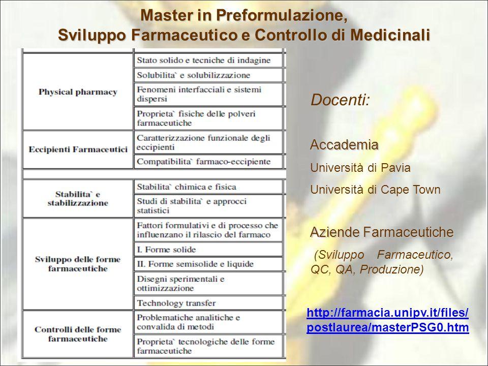 Master in Preformulazione,