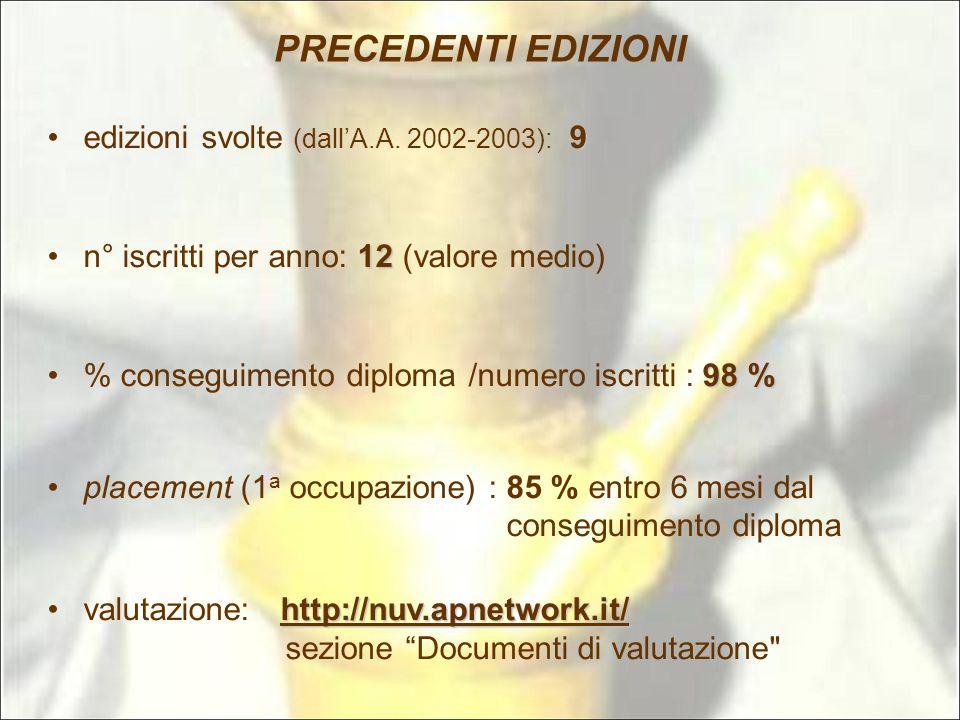 PRECEDENTI EDIZIONI edizioni svolte (dall'A.A. 2002-2003): 9