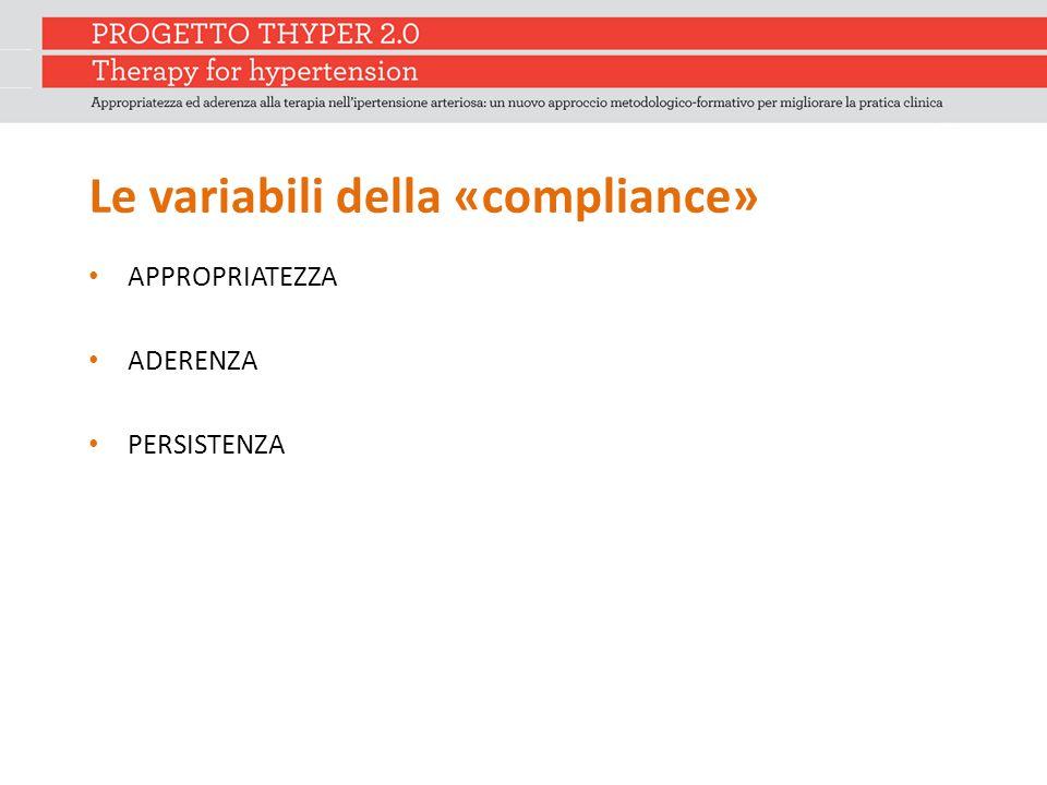 Le variabili della «compliance»
