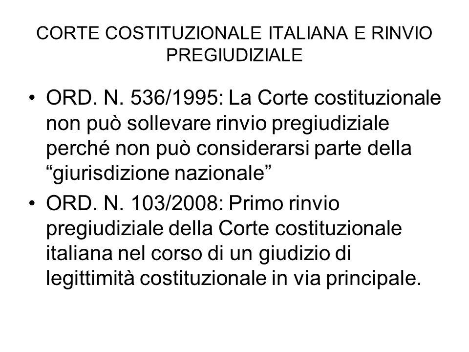 CORTE COSTITUZIONALE ITALIANA E RINVIO PREGIUDIZIALE