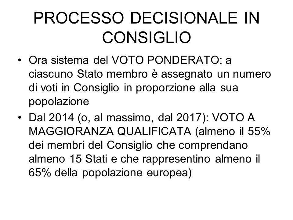 PROCESSO DECISIONALE IN CONSIGLIO
