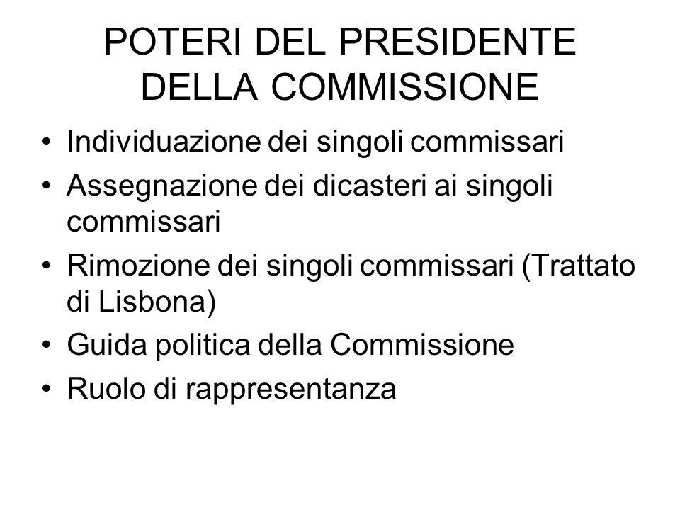 POTERI DEL PRESIDENTE DELLA COMMISSIONE