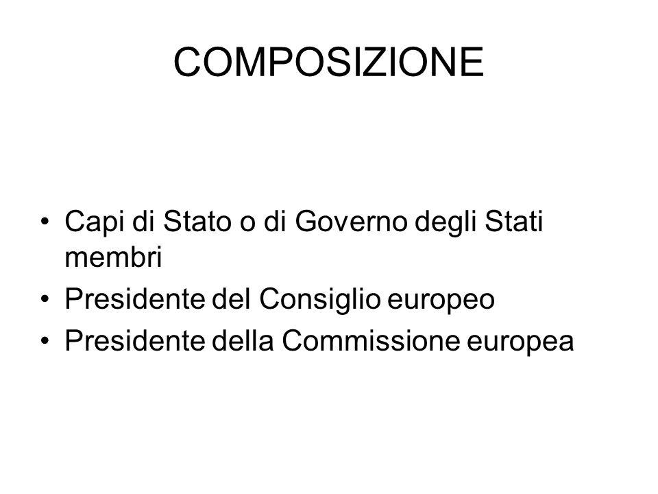 COMPOSIZIONE Capi di Stato o di Governo degli Stati membri