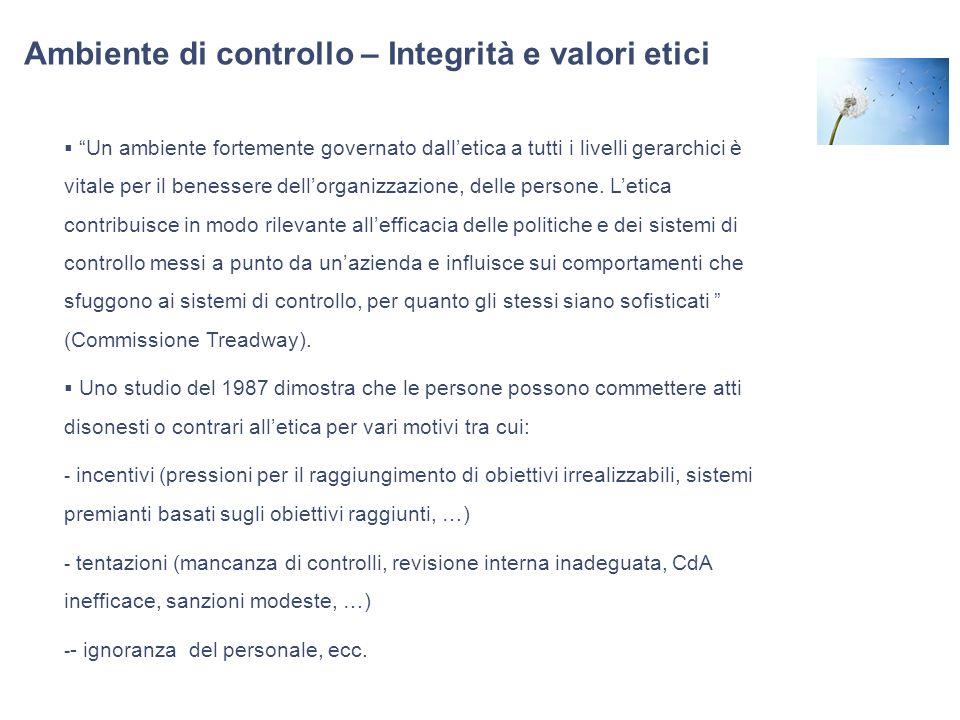 Ambiente di controllo – Integrità e valori etici