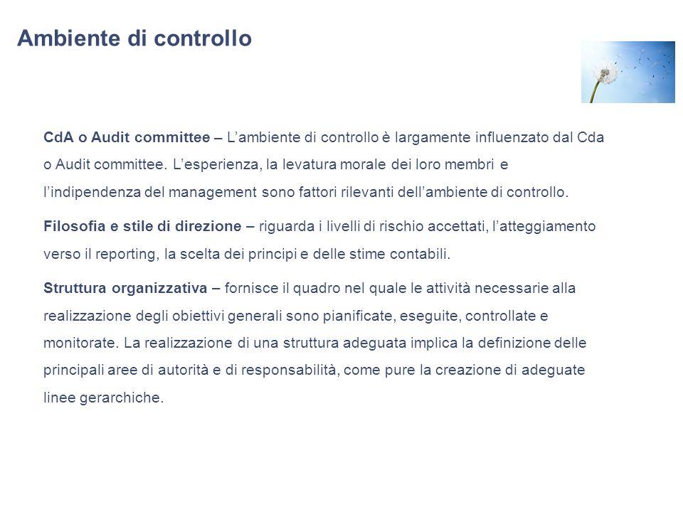 Ambiente di controllo