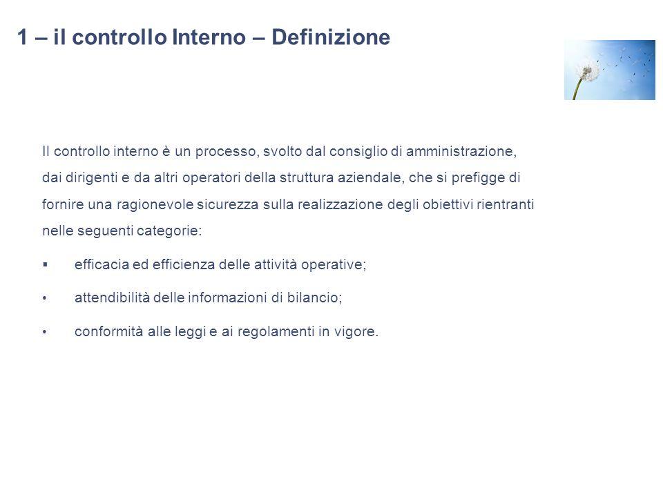 1 – il controllo Interno – Definizione