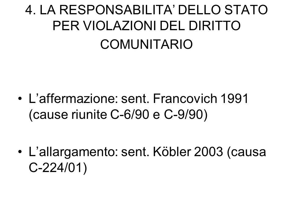 4. LA RESPONSABILITA' DELLO STATO PER VIOLAZIONI DEL DIRITTO COMUNITARIO