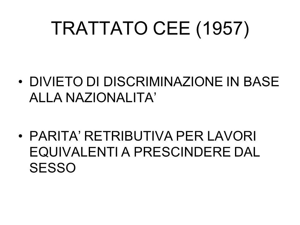 TRATTATO CEE (1957) DIVIETO DI DISCRIMINAZIONE IN BASE ALLA NAZIONALITA' PARITA' RETRIBUTIVA PER LAVORI EQUIVALENTI A PRESCINDERE DAL SESSO.