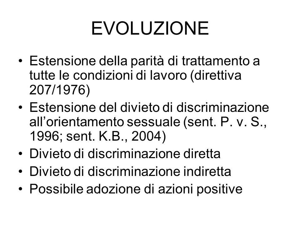 EVOLUZIONE Estensione della parità di trattamento a tutte le condizioni di lavoro (direttiva 207/1976)