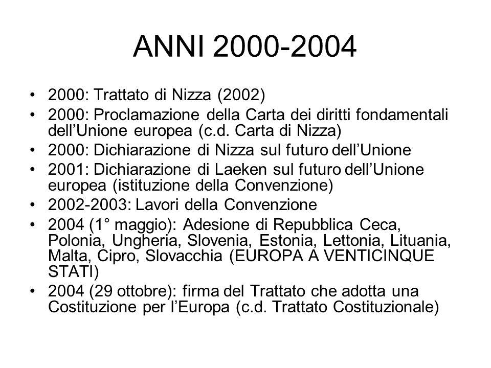 ANNI 2000-2004 2000: Trattato di Nizza (2002)