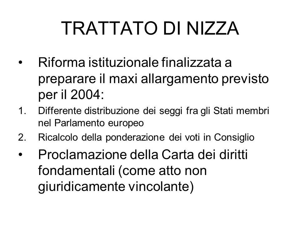 TRATTATO DI NIZZA Riforma istituzionale finalizzata a preparare il maxi allargamento previsto per il 2004: