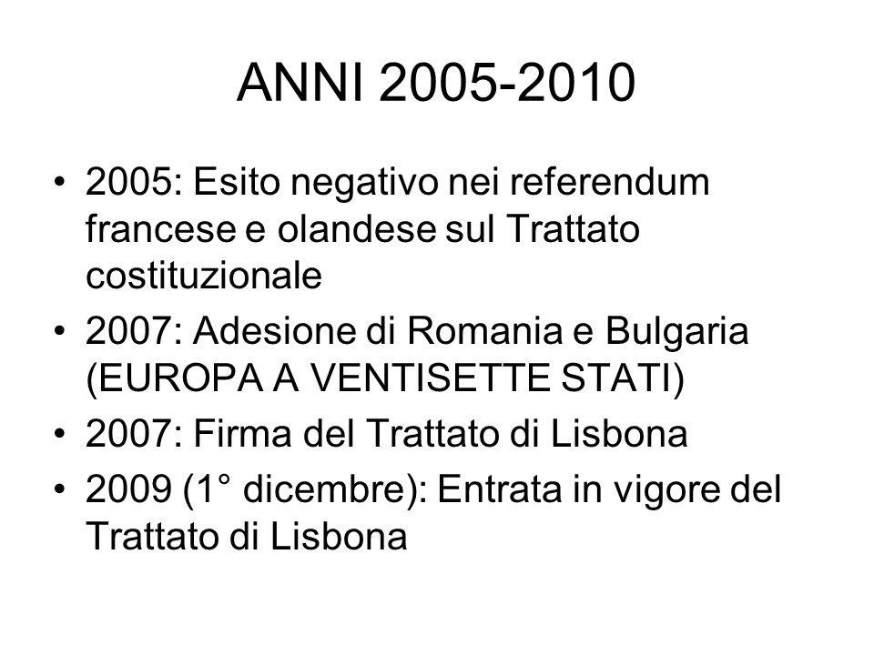 ANNI 2005-2010 2005: Esito negativo nei referendum francese e olandese sul Trattato costituzionale.