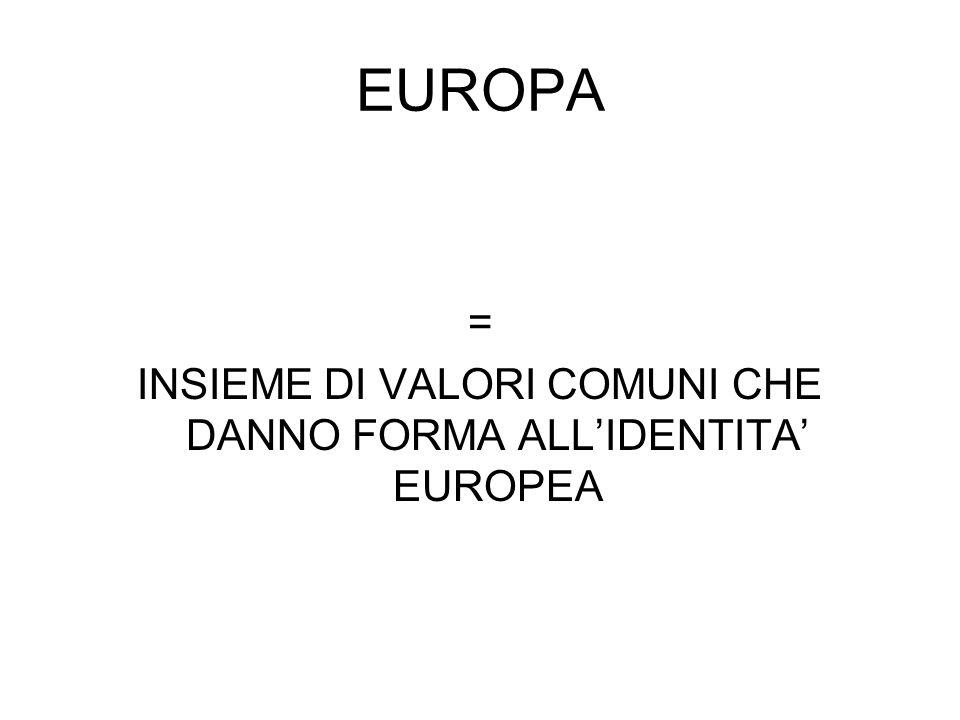 INSIEME DI VALORI COMUNI CHE DANNO FORMA ALL'IDENTITA' EUROPEA