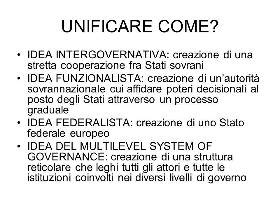 UNIFICARE COME IDEA INTERGOVERNATIVA: creazione di una stretta cooperazione fra Stati sovrani.