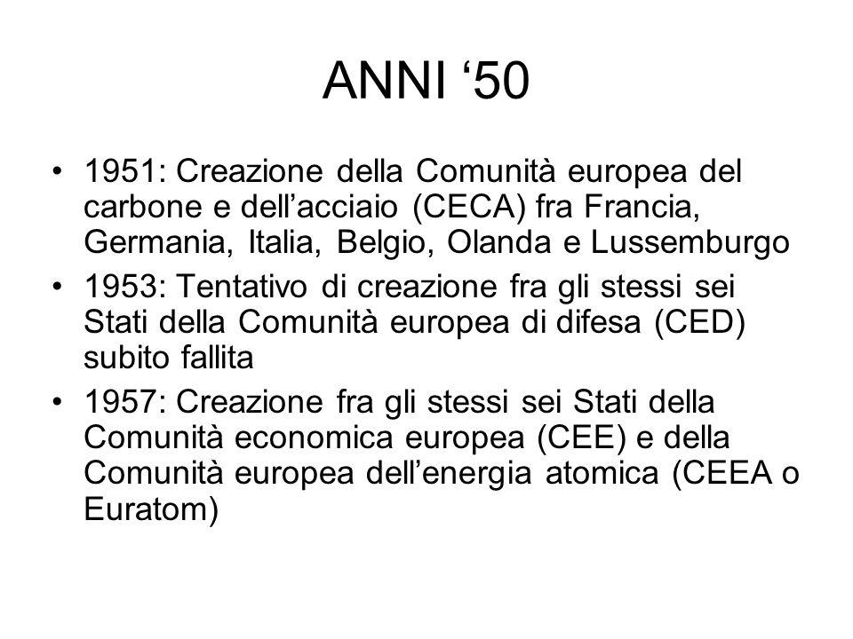 ANNI '50 1951: Creazione della Comunità europea del carbone e dell'acciaio (CECA) fra Francia, Germania, Italia, Belgio, Olanda e Lussemburgo.