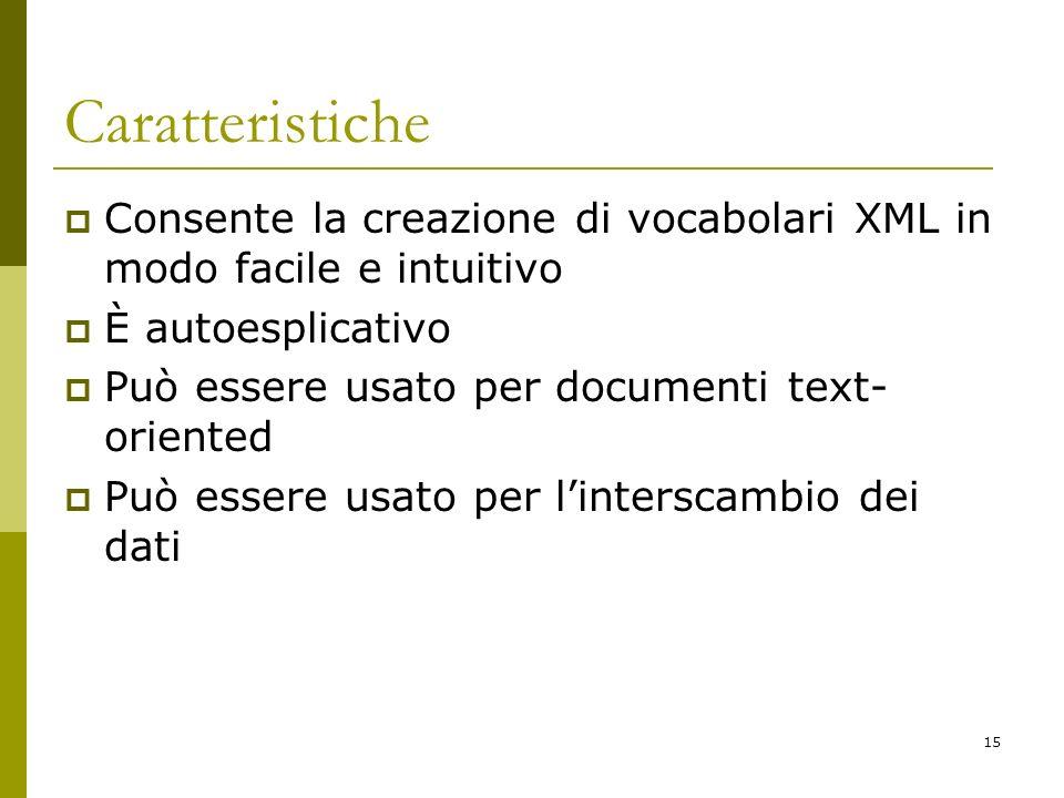 Caratteristiche Consente la creazione di vocabolari XML in modo facile e intuitivo. È autoesplicativo.