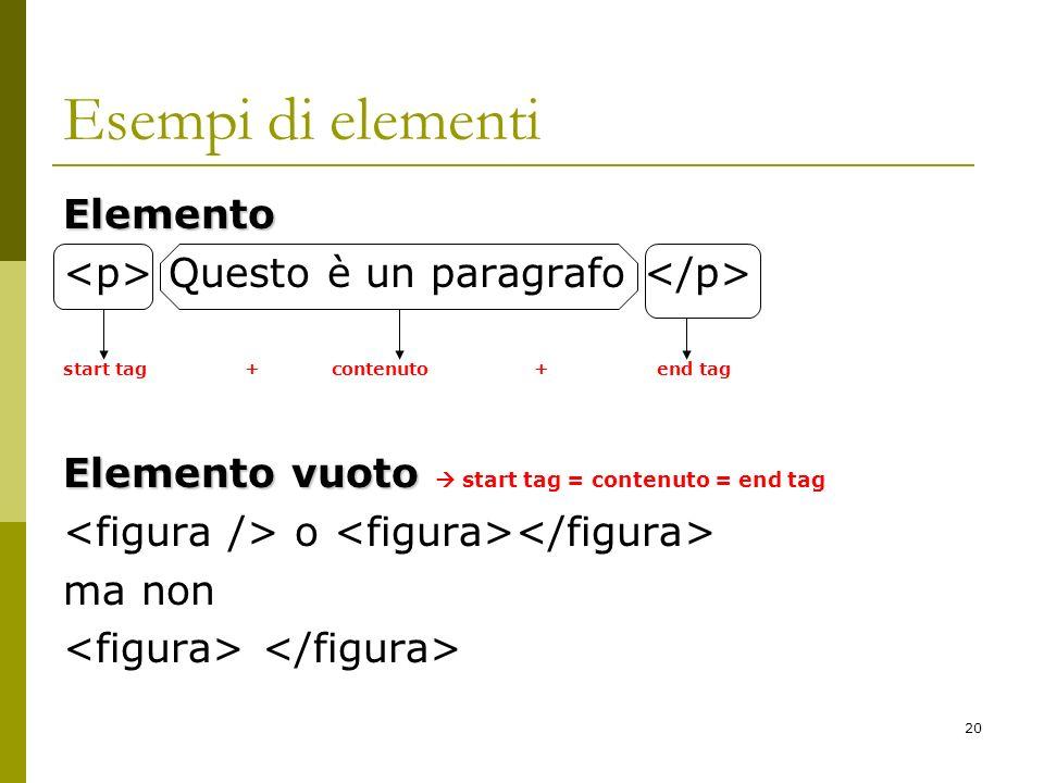 Esempi di elementi Elemento <p> Questo è un paragrafo </p>