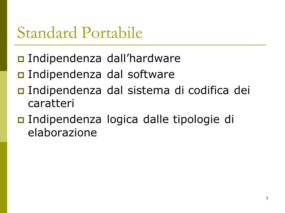 Standard Portabile Indipendenza dall'hardware