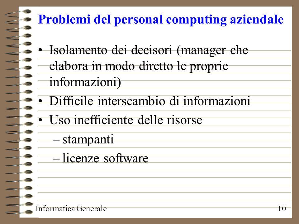 Problemi del personal computing aziendale