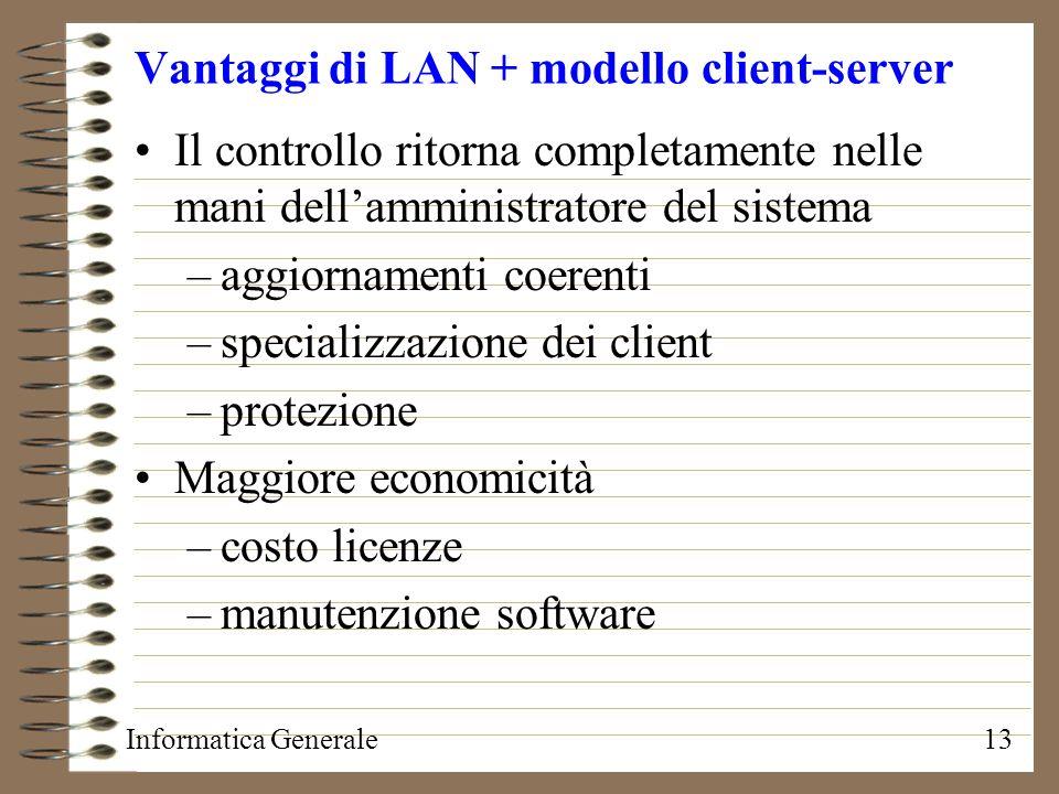 Vantaggi di LAN + modello client-server